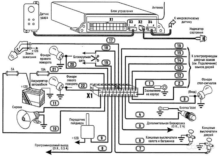 Altonika Rf-311a инструкция пользователя - фото 5
