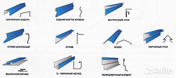Отливы для крыши изготовить своими руками