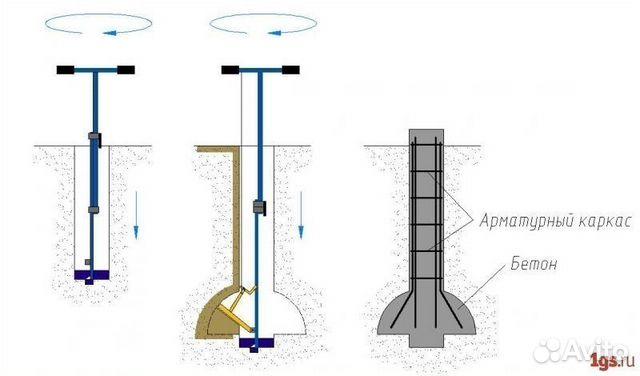 Бур для фундамент своими руками - Как сделать ручной земляной бур своими руками - инструкция