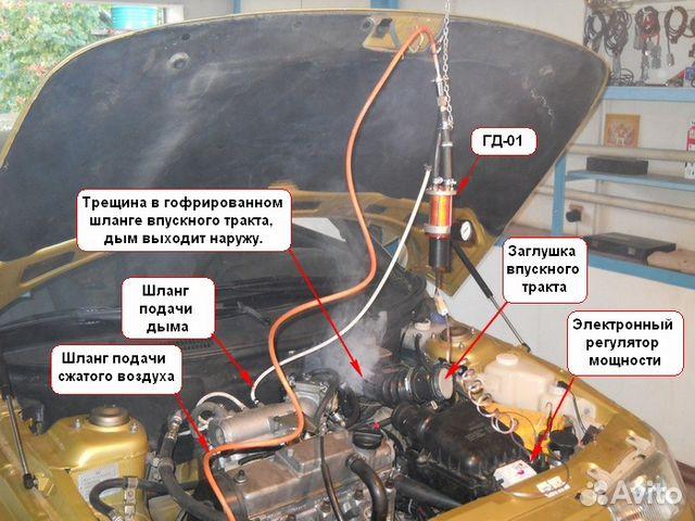 Дымогенератор для диагностики авто