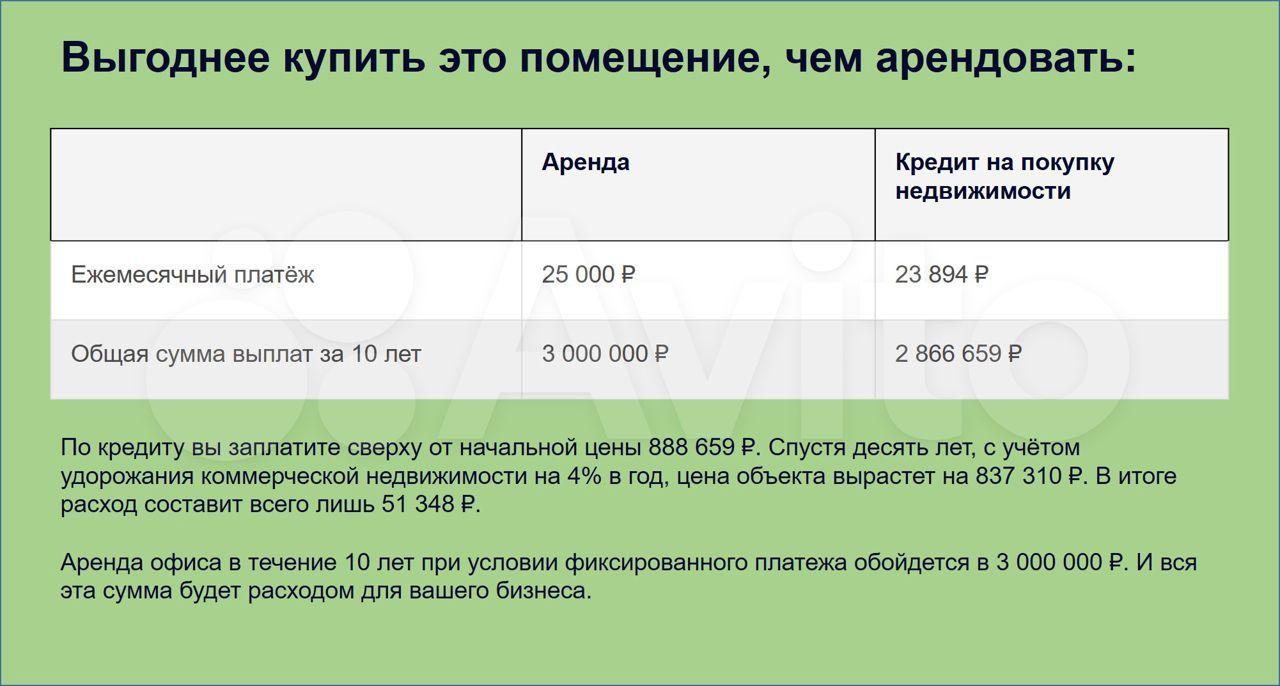 89172612668 köp 2